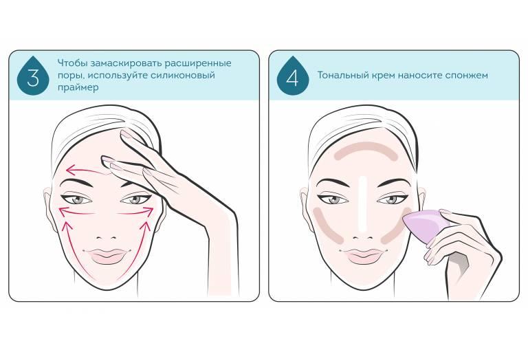 схема нанесения тональника на проблемную кожу