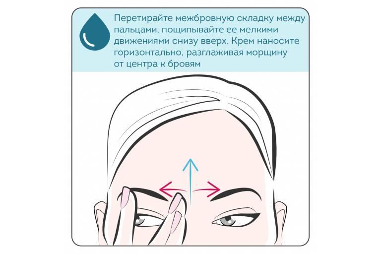 рейтинг лучших кремов от морщин вокруг глаз после 40 лет