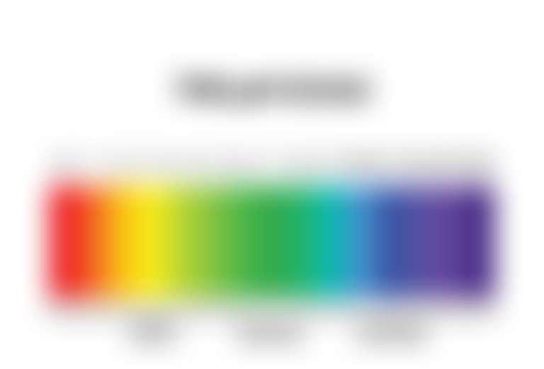 шкала pH кислотно-щелочной баланс кожи