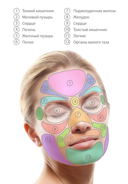 Девушка с закрытыми глазами, на лице разноцветные зоны
