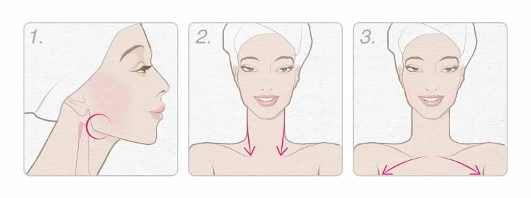 Лимфожренажный массаж шеи