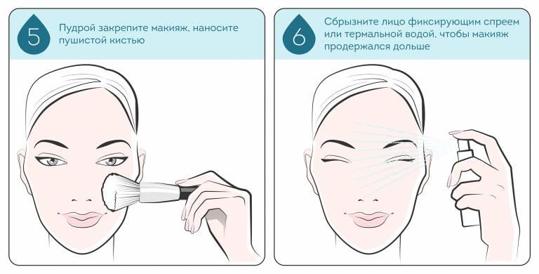 схема макияжа для проблемной кожи лица