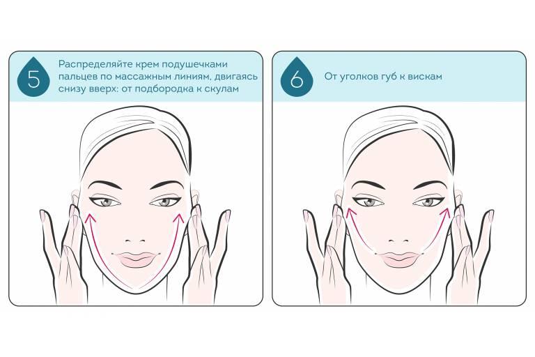 нанесение крема для лица 3