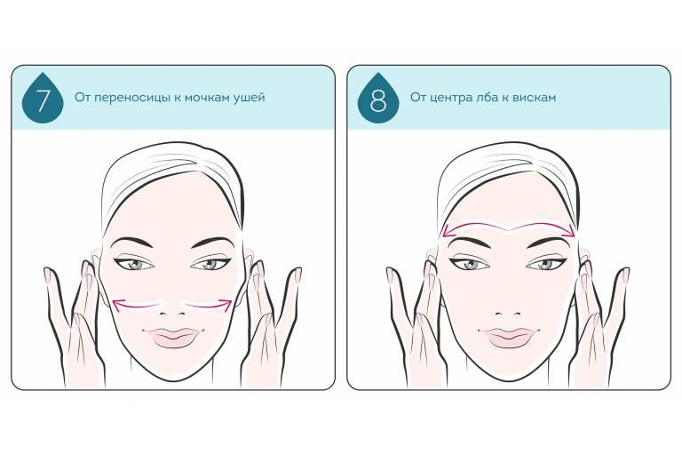 нанесение крема для лица 4