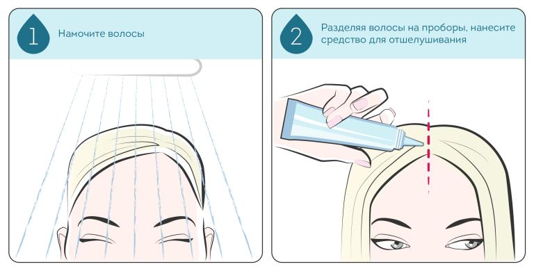 как избавиться от перхоти: пилинг кожи головы
